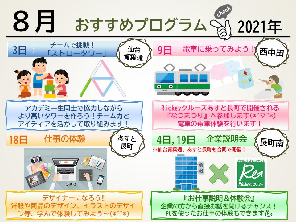202108_rickey_academy_program